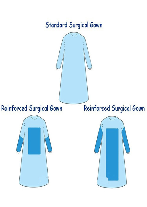 SMS Reinforced Sterile Disposable Isolation Gowns Waterproof Breathable
